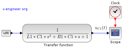 RLC circuit - transfer function - Xcos