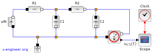 RRCC circuit - electrical components - Xcos