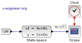 RRCC circuit - state-space - Xcos