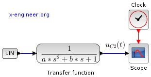 RRCC circuit - transfer function - Xcos
