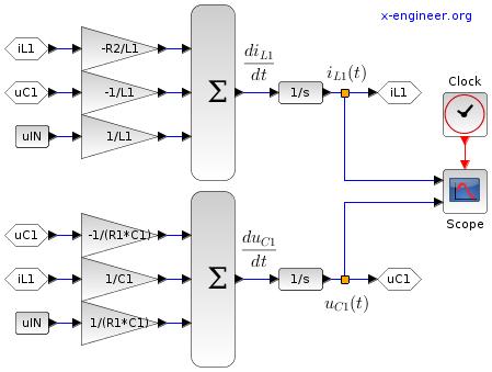 RRLC circuit - differential equation - Xcos
