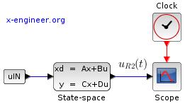 RRLC circuit - state-space - Xcos