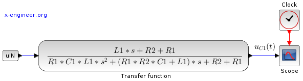 RRLC circuit - transfer function - Xcos (1)