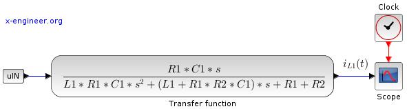 RRLC circuit - transfer function - Xcos (2)