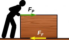 Friction force logo