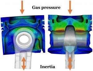 Piston von Mises stress and mechanical deformation