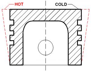 Piston thermal expansion