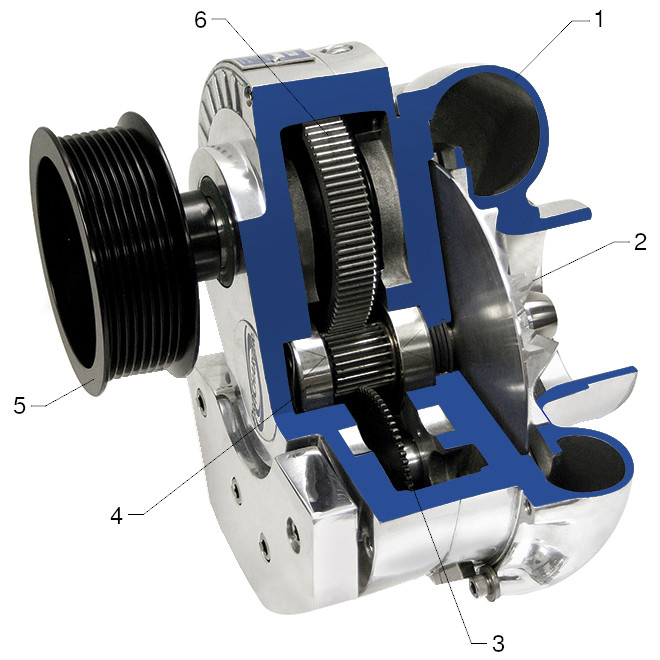 Centrifugal supercharger components