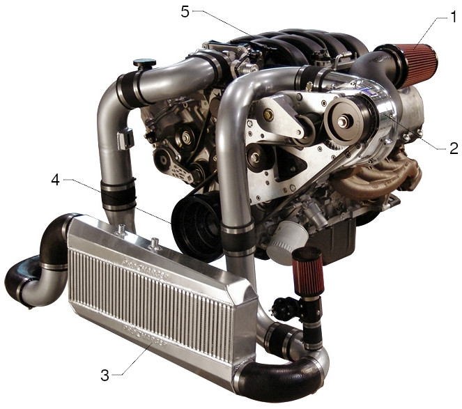 Ford Mustang engine with centrifugal supercharger