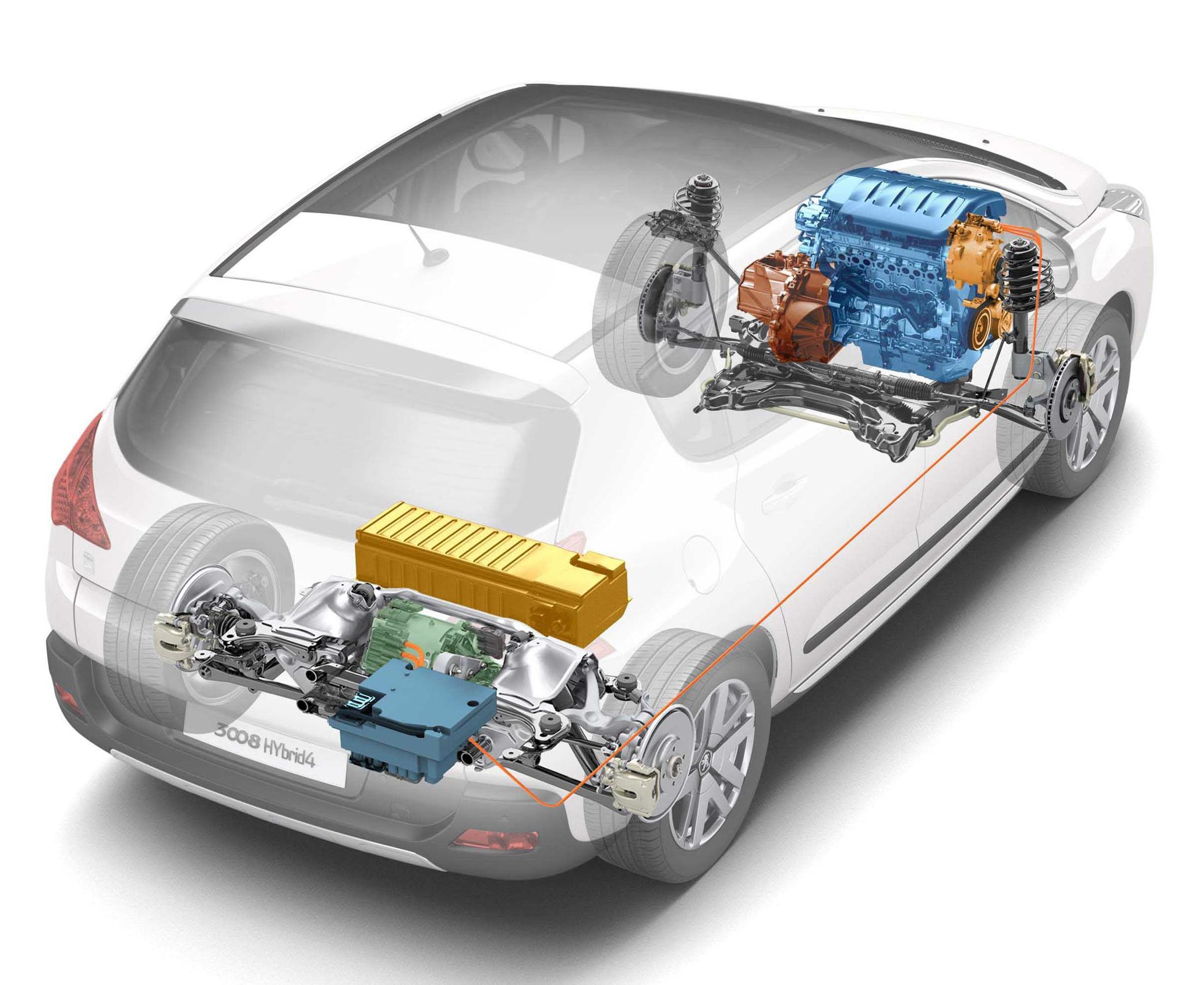 Peugeot 3008 Hybrid Powertrain