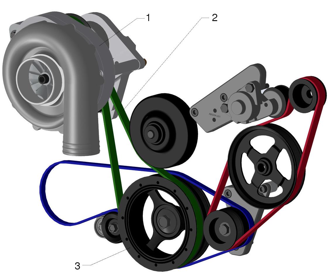 Supercharger belt drive