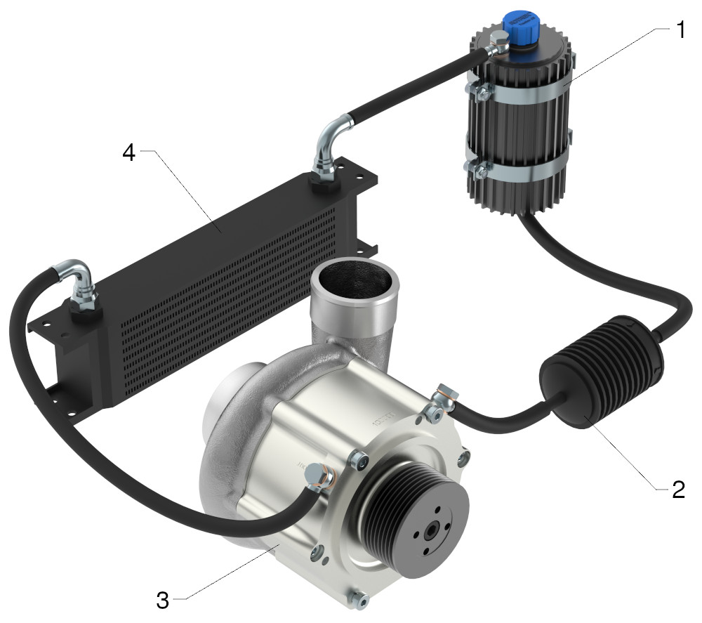 Supercharger cooling circuit