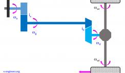 Vehicle longitudinal powertrain schematic - speed calculation