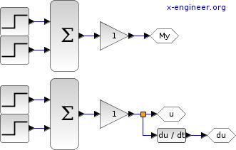 Vehicle suspension inputs - Xcos block diagram