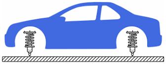 Vehicle suspension diagram