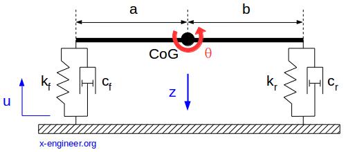 Vehicle suspension schematic