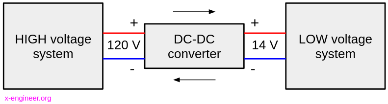 Principle of operation of a DC-DC converter