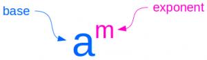 Exponents description