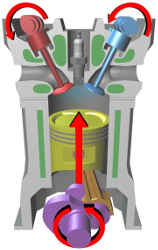 Internal combustion engine compression stroke