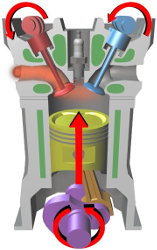 Internal combustion engine exhaust stroke
