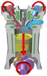Internal combustion engine intake stroke