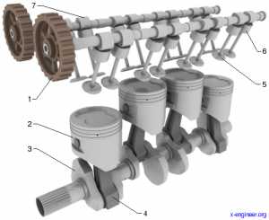 Internal combustion engine moving parts