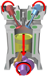 Internal combustion engine power stroke